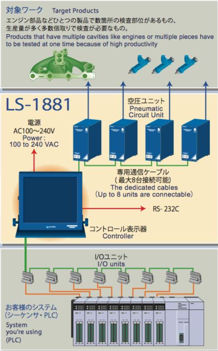 ls-1881-03