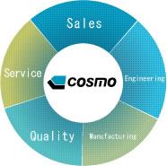 cosmos-manufacturing-img