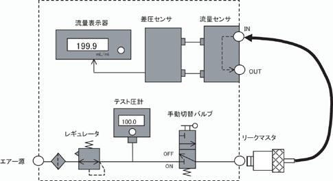 リークマスターチェッカー構成図