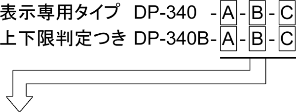 DP-340_形式